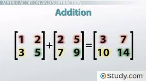 using sine to find the area of a triangle video u0026 lesson
