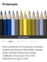 what different types of color blindness look like