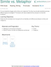 simile vs metaphor lesson plan education com