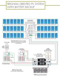 photovoltaic system wiring diagram wiring diagrams