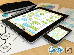 grafio alternatives and similar apps alternativeto net
