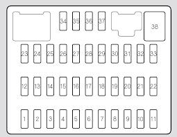 honda civic 2007 u2013 fuse box diagram auto genius
