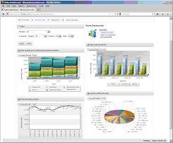 Data Warehouse Analyst Job Description Dashboard Framework For Data Warehouse In Liferay Part 1 Xtivia