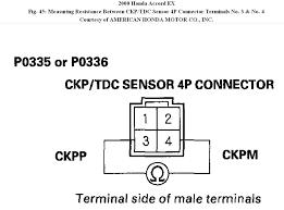 cam u0026crank sensor how can i test crank u0026cam sensor to see if its