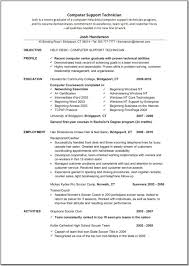 Qa Resume Objective Pharmacist Objective Resume Resume For Your Job Application