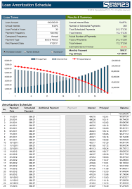 Excel Template Loan Amortization Loan Amortization Schedule Free For Excel