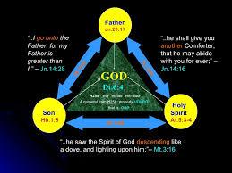 Holy Spirit My Comforter The Holy Spirit