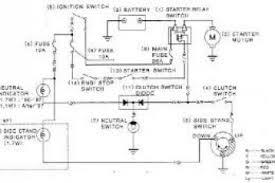 honda rs125 wiring diagram rotax wiring diagram aermacchi wiring