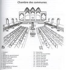 la chambre des le cadre physique et administratif la salle des séances