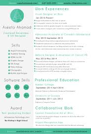Best Resume For Experienced Software Engineer by 100 10 Years Experience Software Engineer Resume Volunteer