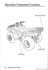 honda trx 420 owner u0027s manual 2010 trx420fm fpm fourtrax rancher