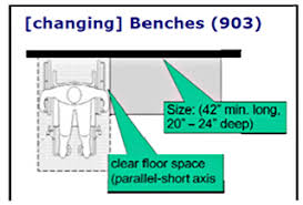 locker benches accessible benches in dressing rooms fitting rooms u0026 locker
