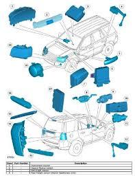land rover freelander 2 workshop repair manual u0026 wiring download