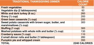 eat this not that thanksgiving edition upmc myhealth matters