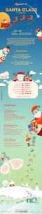 Fictional Resume Resume Of Santa Claus Science Backed Facts You Didn U0027t Know