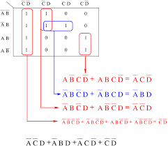 Arduino Map K Map In Boolean Algebra Wiring Diagram Components