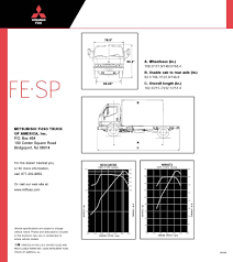 mitsubishi 4d34 3at3b diesel swap into 94 fzj80 ih8mud forum