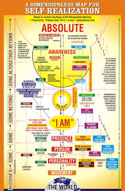 Hinduism Map 3016 Best Myths Of Bharata India Images On Pinterest Hinduism
