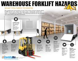 warehouse forklift hazards infographic mind map pinterest