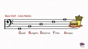kids music lesson line u0026 space notes youtube