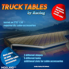 skin pack new year 2017 for iveco hiway and volvo 2012 2013 truck tables by racing 1 28 1 30 mod for ets 2