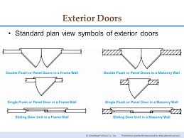 Flush Exterior Door Chapter 20 Doors And Windows Chapter 20 Doors And Windows Ppt
