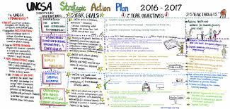 strategic action plan 2015 u20132020 uncsa