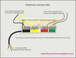 ethernet cable wiring diagram prepossessing cristinalattaro
