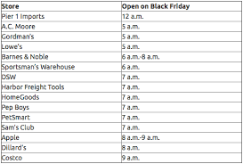 pep boys black friday black friday 2014 guide store hours doorbusters and tips benzinga