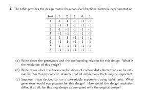 design expert 7 1 6 4 the table provides the design matrix for a two chegg com