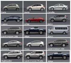 toyota all cars models lofty ideas toyota cars name all toyota car models made