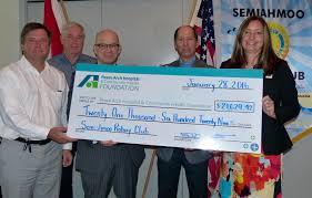 Hospital Executive Director Semiahmoo Rotary Donates To Peace Arch Hospital Rotary Club Of