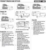 difference between dodge and ram crew cab vs cab difference and comparison diffen