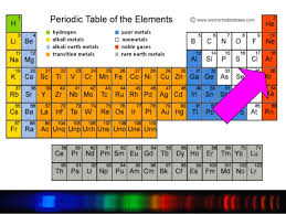 gases on the periodic table periodic table of elements