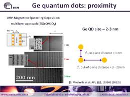 si ge d activit b b light absorption in si or ge nanostructures gadest2013