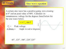 sine wave equation