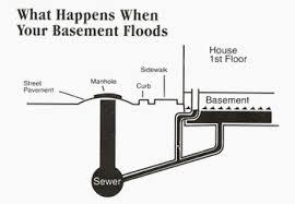 chic idea basement floor drain flooding popular of modify a to