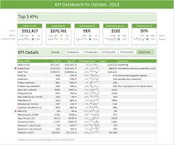 Excel Dashboards Templates Excel Dashboard Template How To Create Excel Sales Dashboard