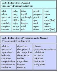 Verb Pattern Prevent | lekcije teacher ivana s the english language blog strana 2