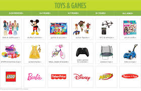 toys u0026 games for kids jcpenney