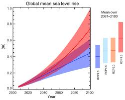Sea Level Map Usa by Sea Level Rise Reef Resilience