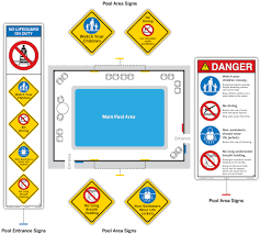 how to help prevent drownings with expert pool safety sign systems