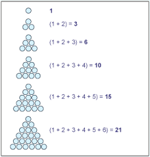 pattern and numbers number patterns worksheets for all download and share worksheets