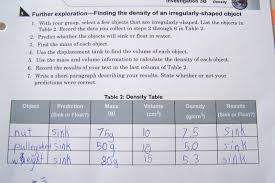 Density Table Now Is The Best Time Adapting The Density Cube Lab Investigation