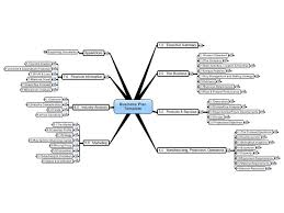 32 best mind mapping in business images on pinterest mind maps