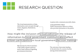 Ethnographic research proposal example Non Custodial Parents Party
