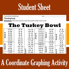 thanksgiving turkey bowl a coordinate graphing activity tpt