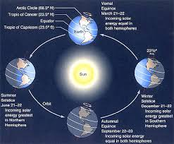 december solstice 2017 is the 21st astronomy essentials earthsky