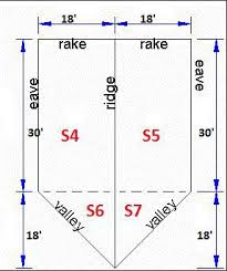 Hip And Valley Roof Calculator How To Measure And Estimate A Roof Like A Pro Diy Guide With