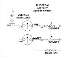 britishv8 forum water temperature gauge question